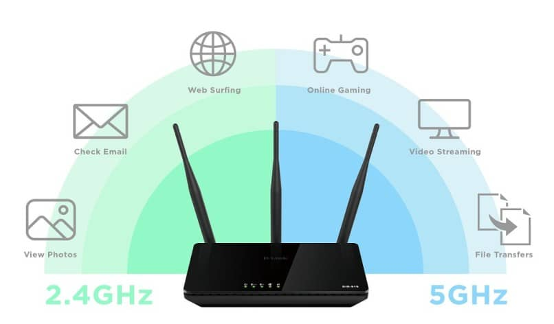 elegir router dual band
